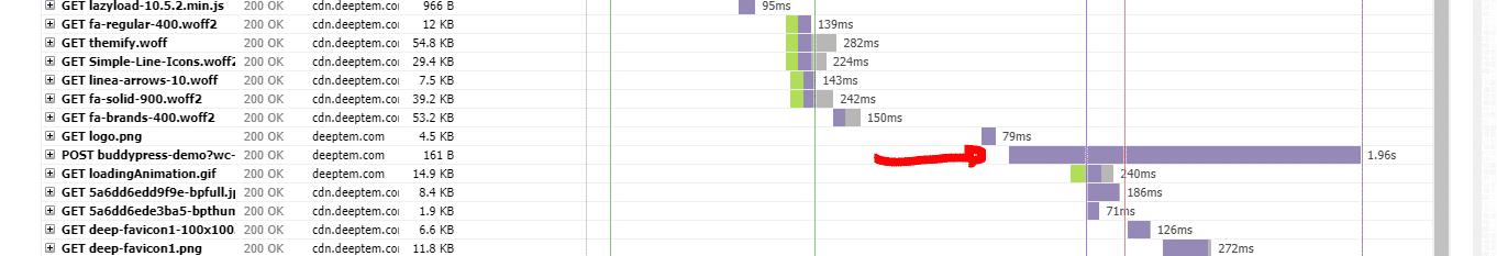 Increase Page Speed – Deep Theme
